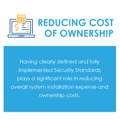 COST OF OWNERSHIP_sq button